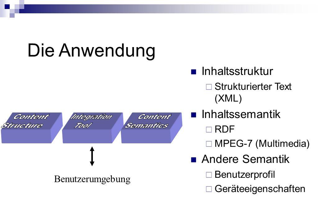 Die Anwendung Inhaltsstruktur Strukturierter Text (XML) Inhaltssemantik RDF MPEG-7 (Multimedia) Andere Semantik Benutzerprofil Geräteeigenschaften Ben