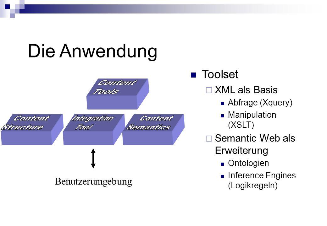 Die Anwendung Toolset XML als Basis Abfrage (Xquery) Manipulation (XSLT) Semantic Web als Erweiterung Ontologien Inference Engines (Logikregeln) Benut