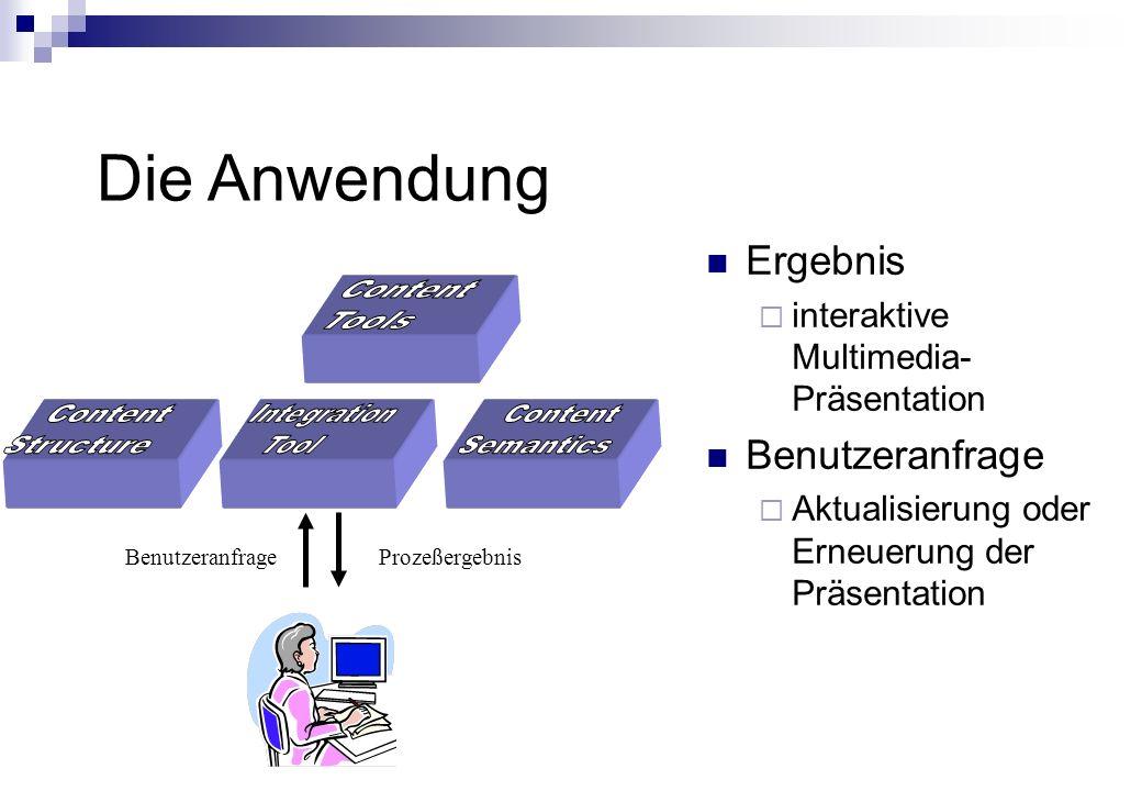 Die Anwendung Ergebnis interaktive Multimedia- Präsentation Benutzeranfrage Aktualisierung oder Erneuerung der Präsentation BenutzeranfrageProzeßergeb