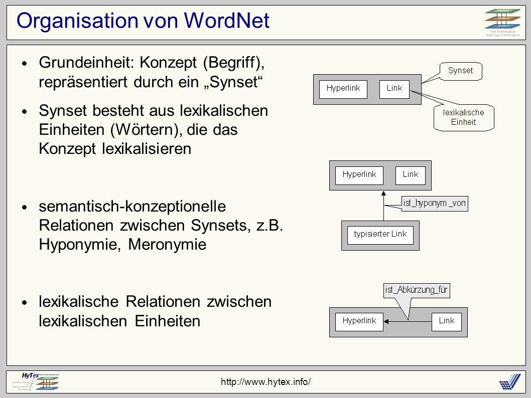 http://www.hytex.info/ Organisation von WordNet Grundeinheit: Konzept (Begriff), repräsentiert durch ein Synset Synset besteht aus lexikalischen Einheiten (Wörtern), die das Konzept lexikalisieren semantisch-konzeptionelle Relationen zwischen Synsets, z.B.