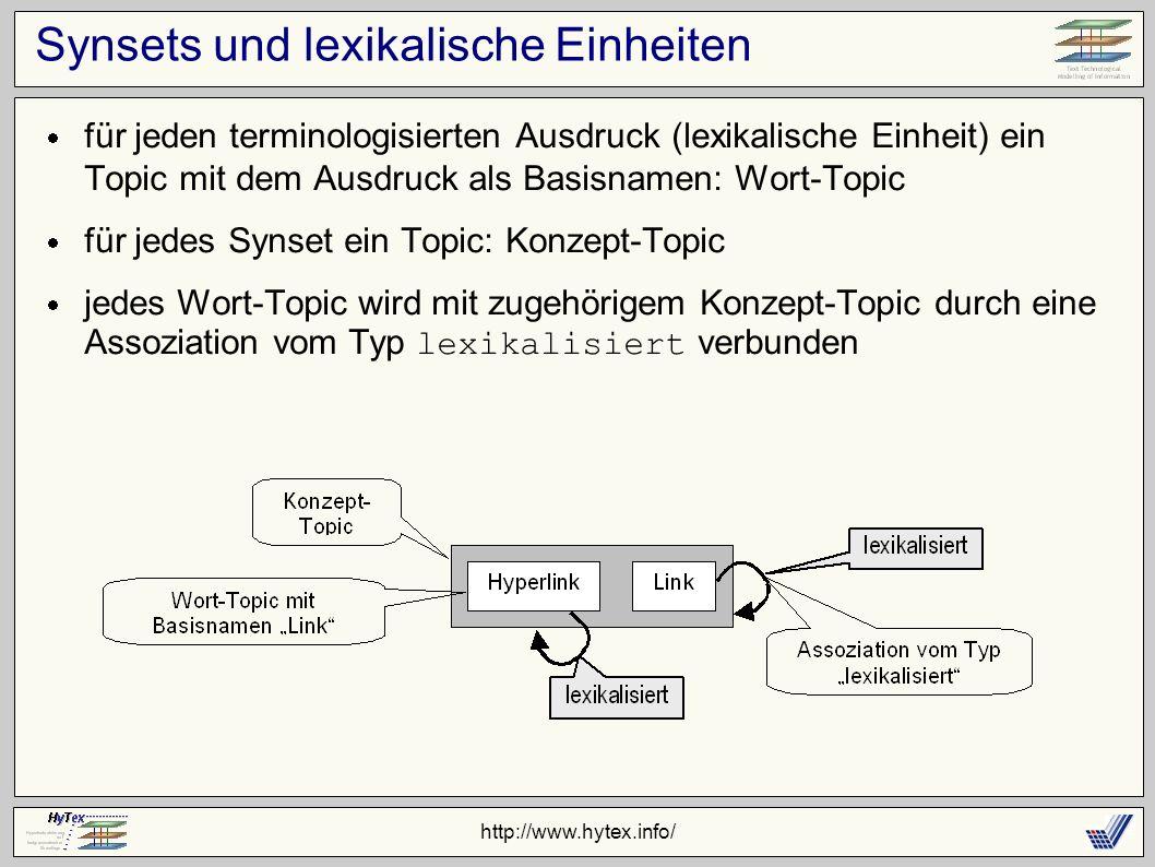 http://www.hytex.info/ Synsets und lexikalische Einheiten für jeden terminologisierten Ausdruck (lexikalische Einheit) ein Topic mit dem Ausdruck als Basisnamen: Wort-Topic für jedes Synset ein Topic: Konzept-Topic jedes Wort-Topic wird mit zugehörigem Konzept-Topic durch eine Assoziation vom Typ lexikalisiert verbunden