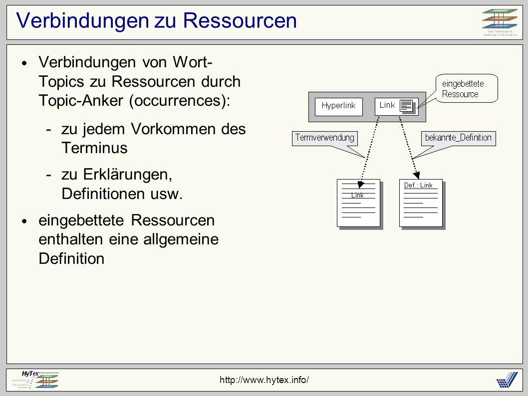 http://www.hytex.info/ Verbindungen zu Ressourcen Verbindungen von Wort- Topics zu Ressourcen durch Topic-Anker (occurrences): -zu jedem Vorkommen des Terminus -zu Erklärungen, Definitionen usw.
