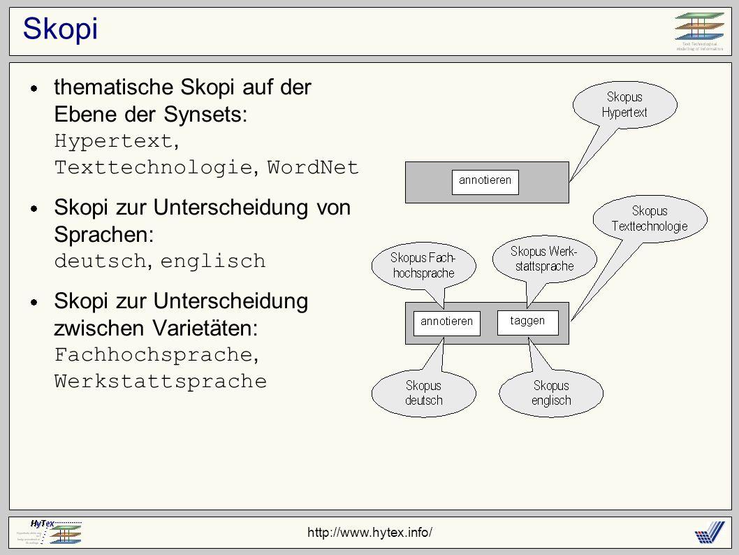 http://www.hytex.info/ Skopi thematische Skopi auf der Ebene der Synsets: Hypertext, Texttechnologie, WordNet Skopi zur Unterscheidung von Sprachen: d