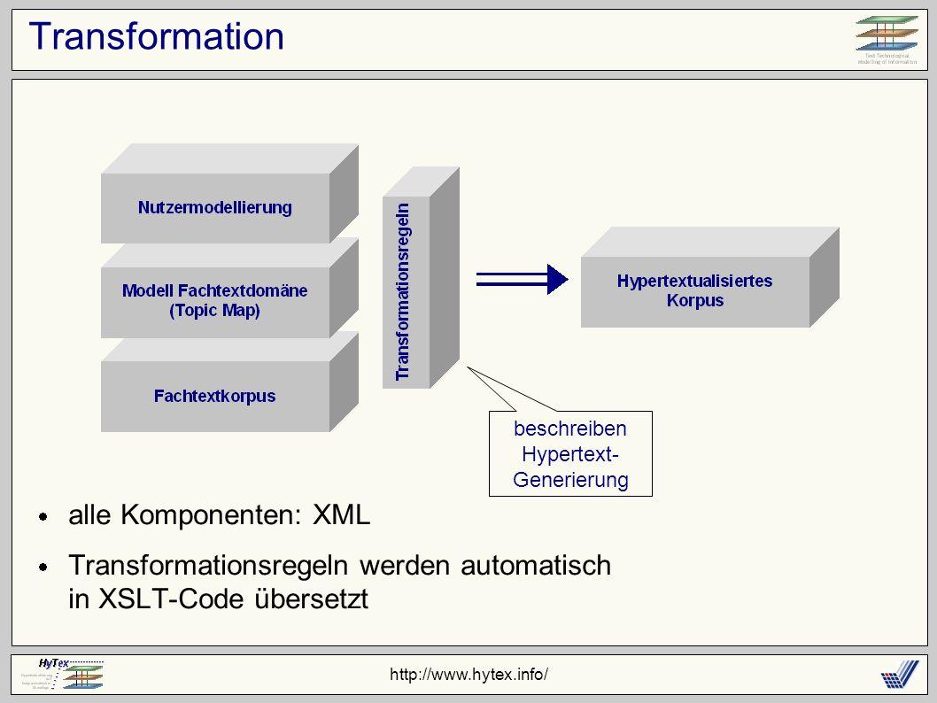 http://www.hytex.info/ Transformation alle Komponenten: XML Transformationsregeln werden automatisch in XSLT-Code übersetzt beschreiben Hypertext- Gen