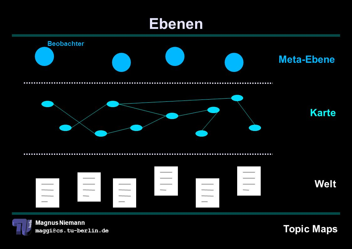 Magnus Niemann maggi@cs.tu-berlin.de Ebenen Welt Karte Meta-Ebene Beobachter Topic Maps