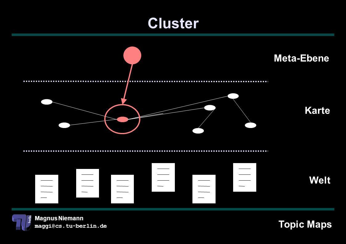 Magnus Niemann maggi@cs.tu-berlin.de Cluster Topic Maps Welt Karte Meta-Ebene