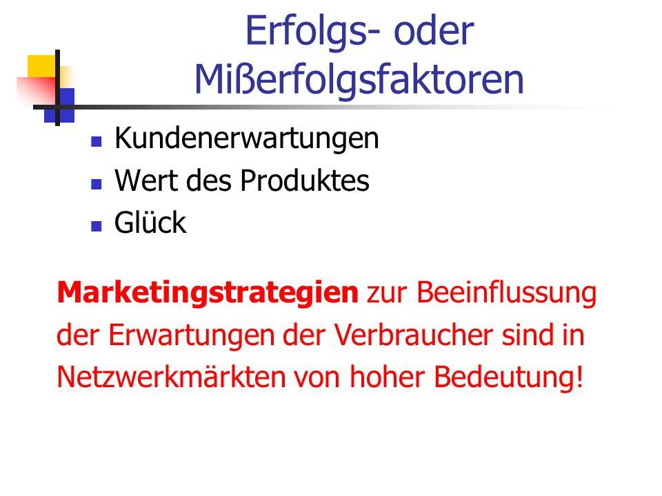 Erfolgs- oder Mißerfolgsfaktoren Kundenerwartungen Wert des Produktes Glück Marketingstrategien zur Beeinflussung der Erwartungen der Verbraucher sind