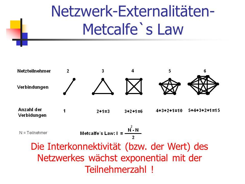 Netzwerk-Externalitäten- Metcalfe`s Law Die Interkonnektivität (bzw. der Wert) des Netzwerkes wächst exponential mit der Teilnehmerzahl !