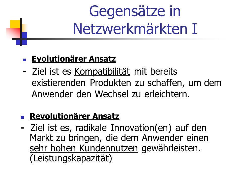 Gegensätze in Netzwerkmärkten I Revolutionärer Ansatz - Ziel ist es, radikale Innovation(en) auf den Markt zu bringen, die dem Anwender einen sehr hoh