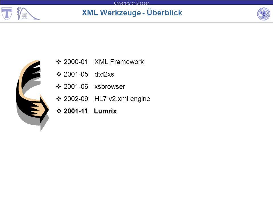 XML Werkzeuge - Überblick 2000-01 XML Framework 2001-05 dtd2xs 2001-06 xsbrowser 2002-09 HL7 v2.xml engine 2001-11 Lumrix 2001-11 Lumrix