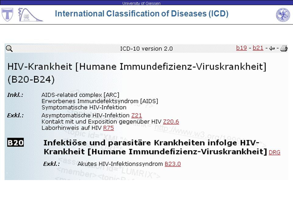 International Classification of Diseases (ICD)