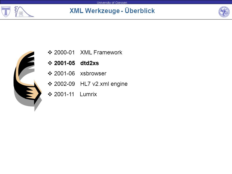XML Werkzeuge - Überblick 2000-01 XML Framework 2001-05 dtd2xs 2001-05 dtd2xs 2001-06 xsbrowser 2002-09 HL7 v2.xml engine 2001-11 Lumrix