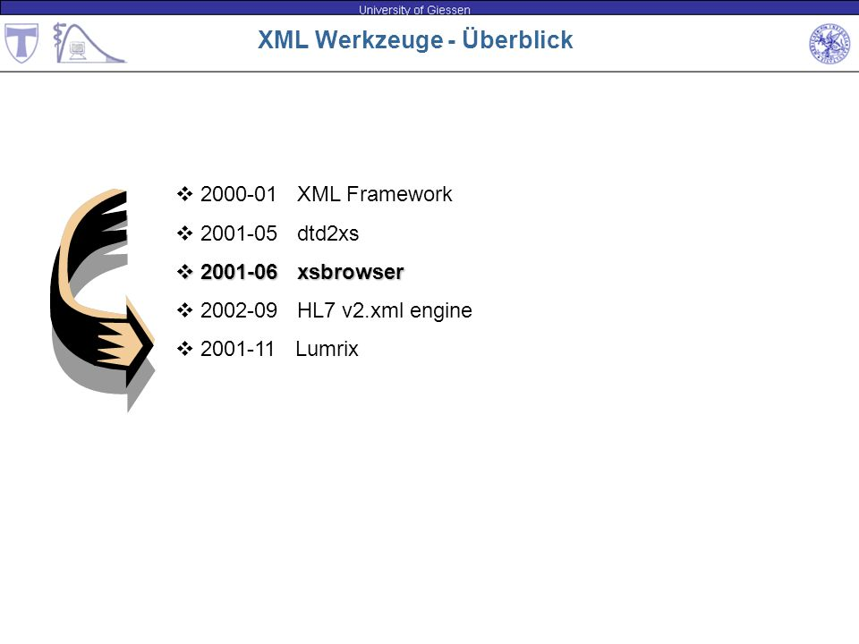 XML Schema Darstellung http://www.w3.org/XML/Schema#Tools (xsbrowser)