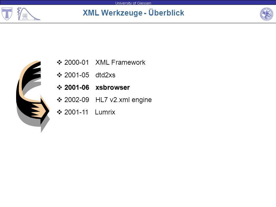 XML Werkzeuge - Überblick 2000-01 XML Framework 2001-05 dtd2xs 2001-06 xsbrowser 2001-06 xsbrowser 2002-09 HL7 v2.xml engine 2001-11 Lumrix