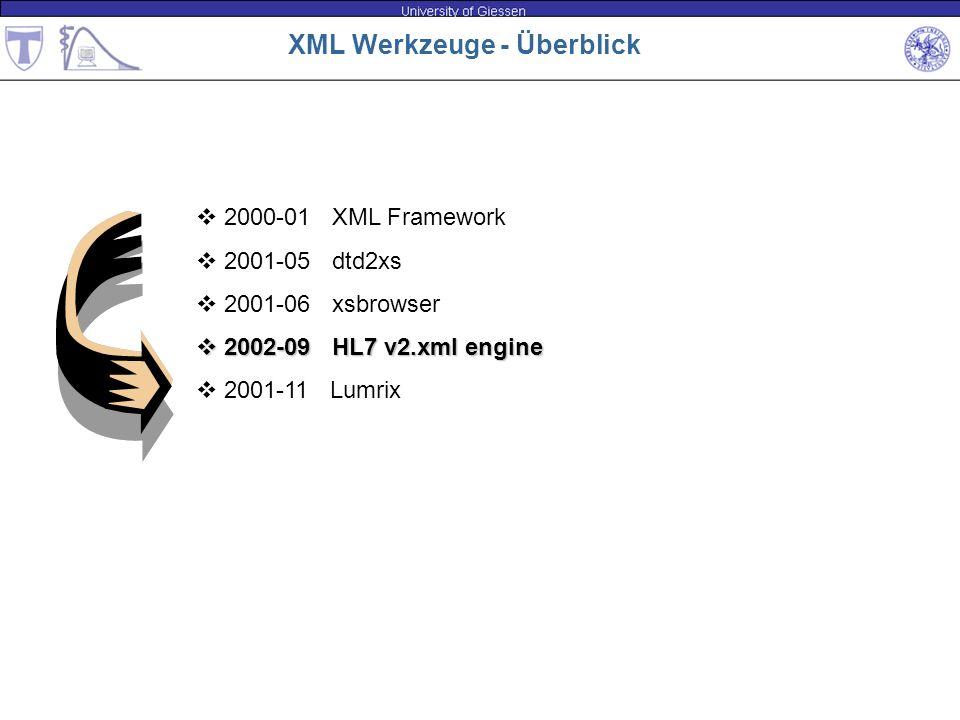 XML Werkzeuge - Überblick 2000-01 XML Framework 2001-05 dtd2xs 2001-06 xsbrowser 2002-09 HL7 v2.xml engine 2002-09 HL7 v2.xml engine 2001-11 Lumrix