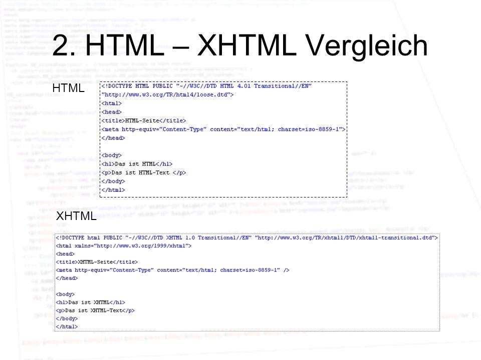 Syntaxänderungen (HTML) (XHTML) Leere Elemente müssen geschlossen werden.