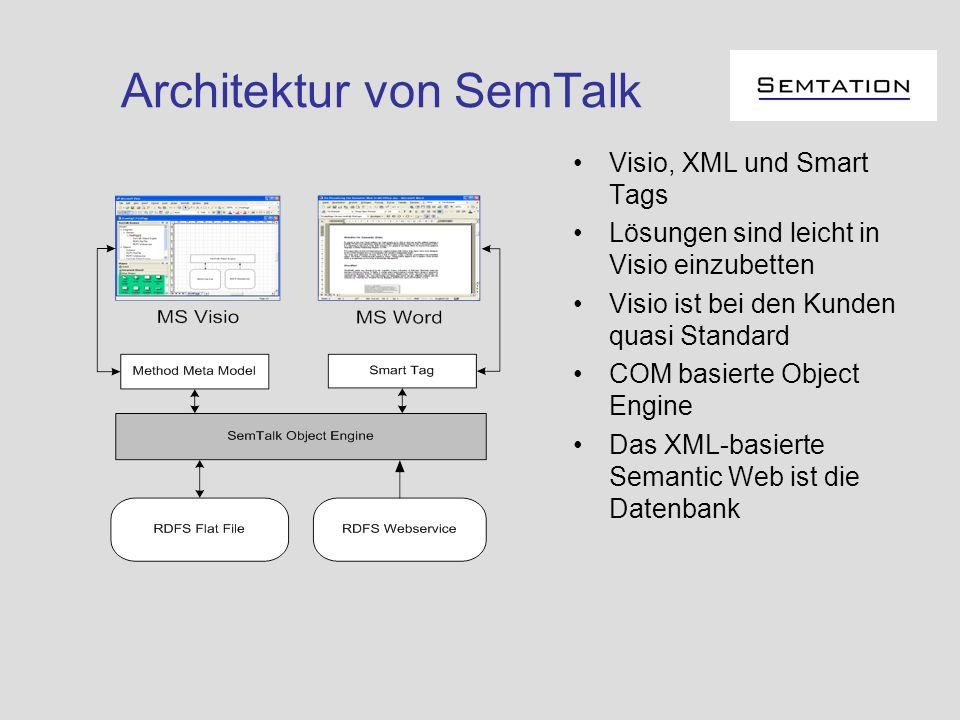 Architektur von SemTalk Visio, XML und Smart Tags Lösungen sind leicht in Visio einzubetten Visio ist bei den Kunden quasi Standard COM basierte Objec