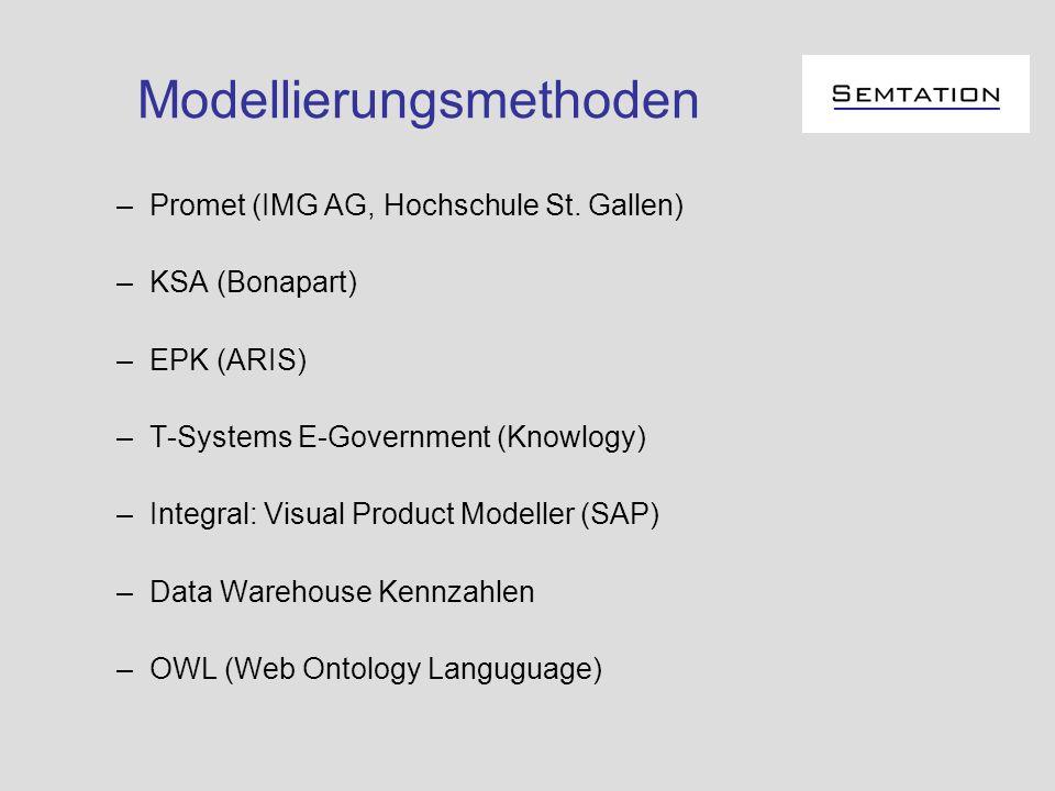 Modellierungsmethoden –Promet (IMG AG, Hochschule St. Gallen) –KSA (Bonapart) –EPK (ARIS) –T-Systems E-Government (Knowlogy) –Integral: Visual Product