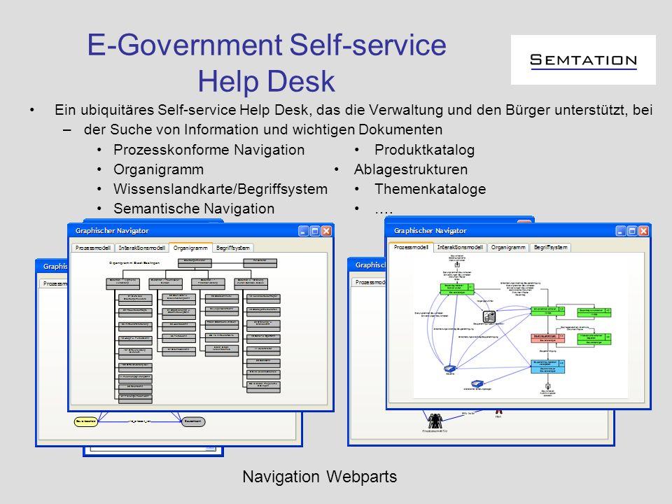 E-Government Self-service Help Desk Ein ubiquitäres Self-service Help Desk, das die Verwaltung und den Bürger unterstützt, bei –der Suche von Informat