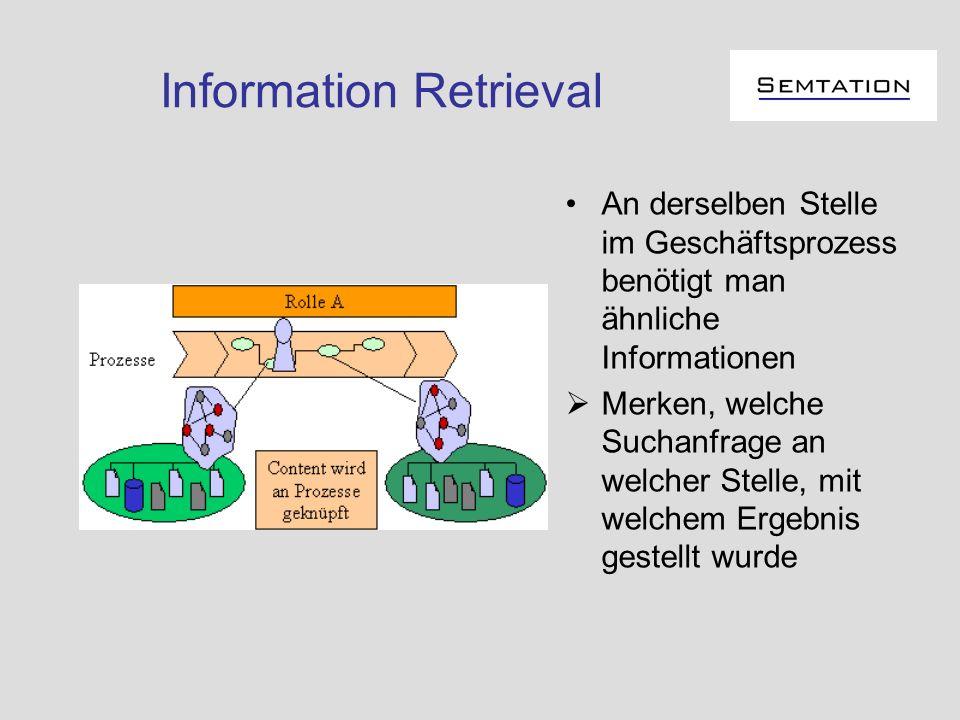Information Sharing Ähnliche Rollen haben ähnliche Ontologien Ähnliche Rollen benötigen ähnliche Dokumente auch in verschiedenen Geschäftsprozessen Merken, in welcher Rolle eine Suchanfrage mit welchem Ergebnis gestellt wurde