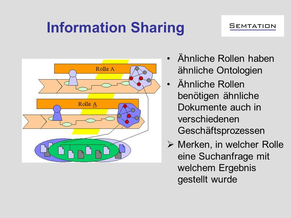 Information Sharing Ähnliche Rollen haben ähnliche Ontologien Ähnliche Rollen benötigen ähnliche Dokumente auch in verschiedenen Geschäftsprozessen Me
