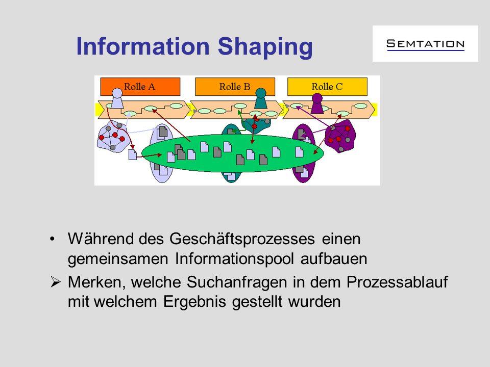 Information Shaping Während des Geschäftsprozesses einen gemeinsamen Informationspool aufbauen Merken, welche Suchanfragen in dem Prozessablauf mit we