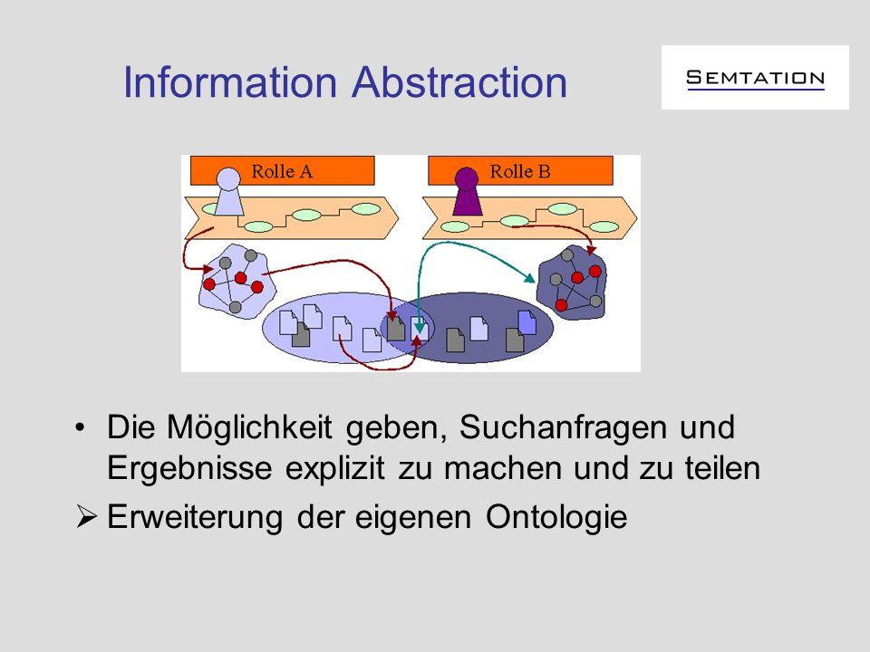 Information Abstraction Die Möglichkeit geben, Suchanfragen und Ergebnisse explizit zu machen und zu teilen Erweiterung der eigenen Ontologie