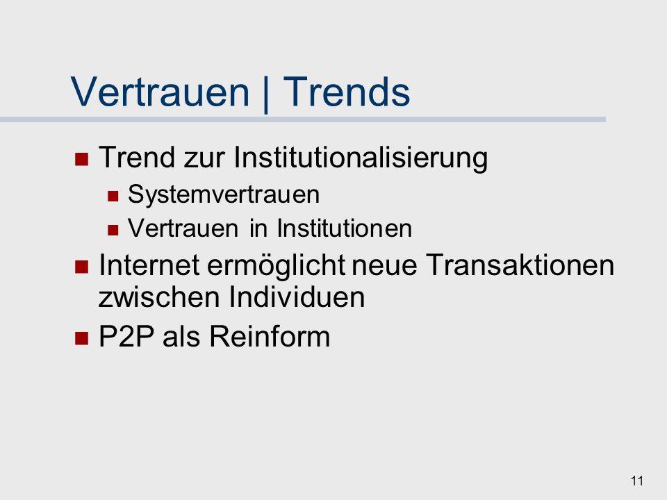10 Konzeptioneller Rahmen Vertrauen auf verschiedenen Ebenen A. ggf. Vertrauen in das Medium (die Technologie) B. Interpersonales Vertrauen C. Vertrau