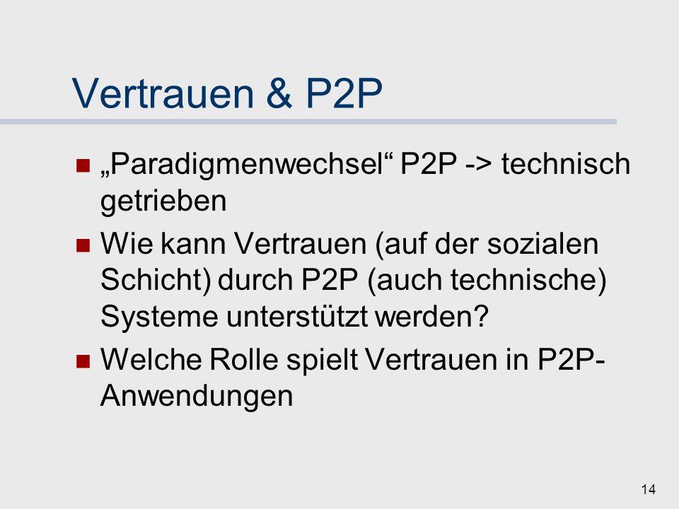 13 Vorgehen Vertrauen als soziales Phänomen Vertrauen im Kontext von P2P Themen und Probleme Mechanismen Anwendungen Status quo: Ebay, Slashdot, Orkut In Entwicklung: Vertrauen im Semantic Web Fazit