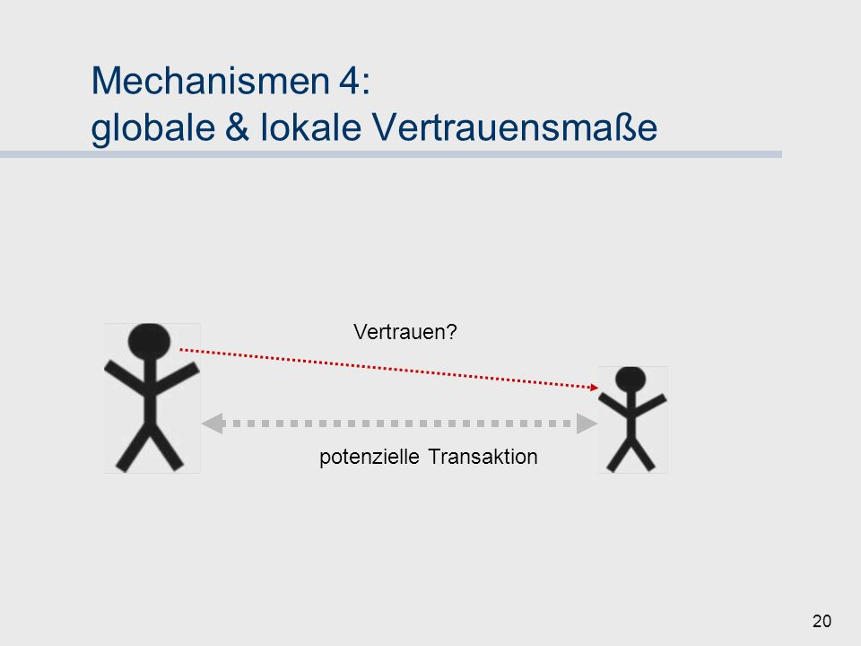 19 Mechanismen 3: Aggregierte & differenzierte Vertrauensmaße Intention Kompetenz aggregiert differenziert