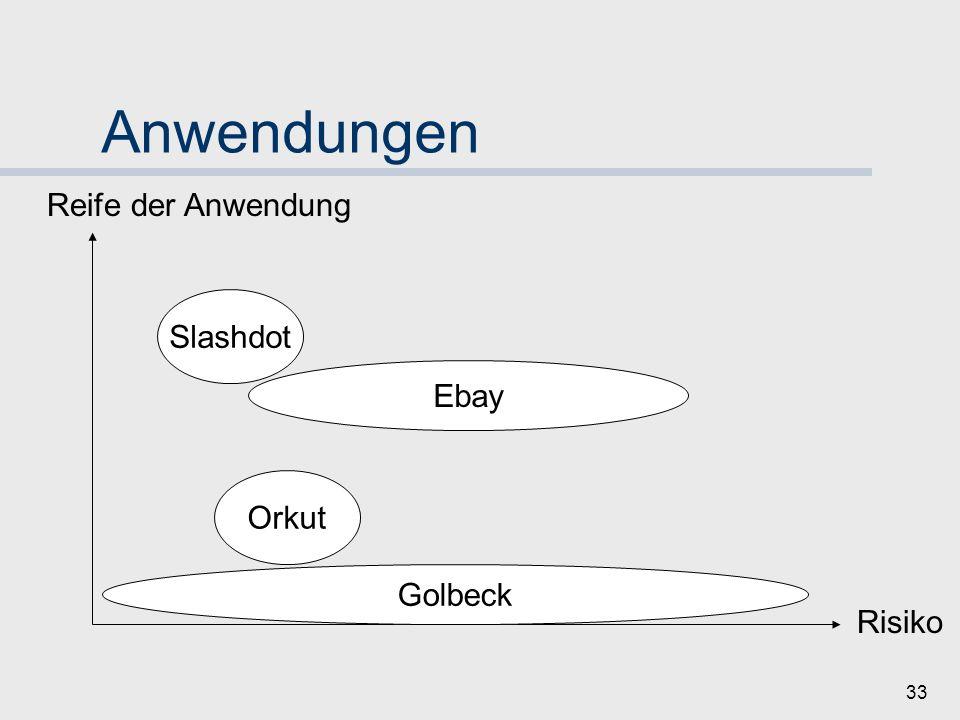 32 Vorgehen Vertrauen als soziales Phänomen Vertrauen im Kontext von P2P Themen und Probleme Mechanismen Anwendungen Status quo: Ebay, Slashdot, Orkut In Entwicklung: Vertrauen im Semantic Web Fazit