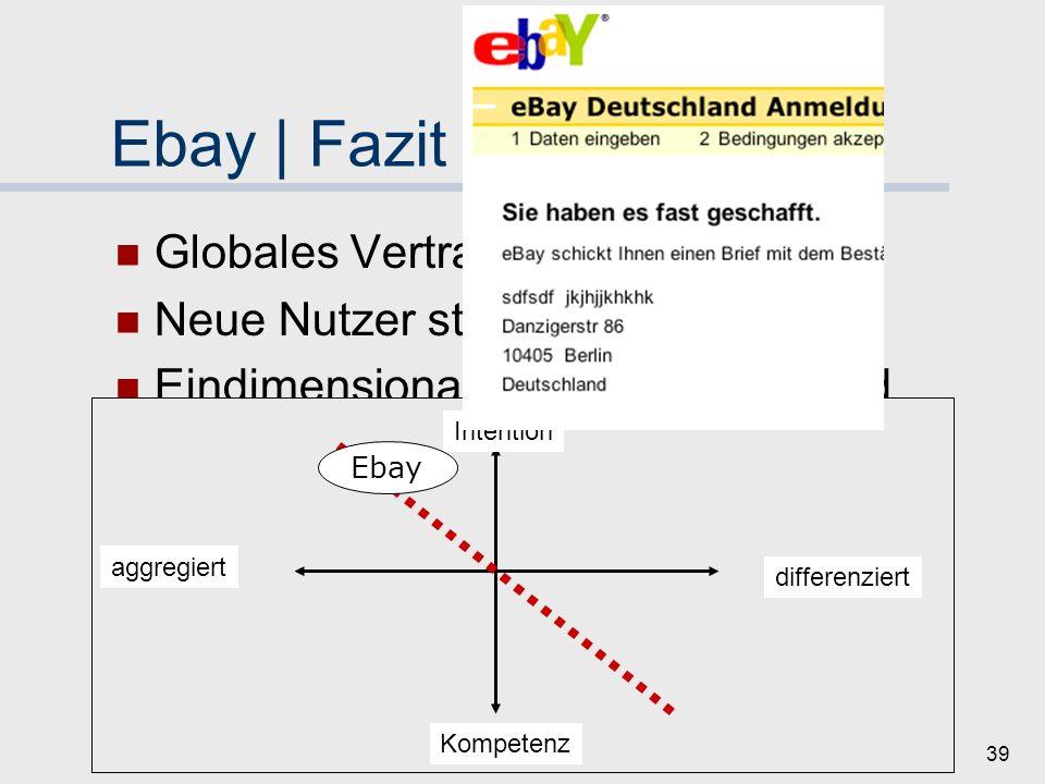 38 Ebay | Mechanismen Kennzahl und Kommentare für alle einsehbar Archie archie@xyz.com ?