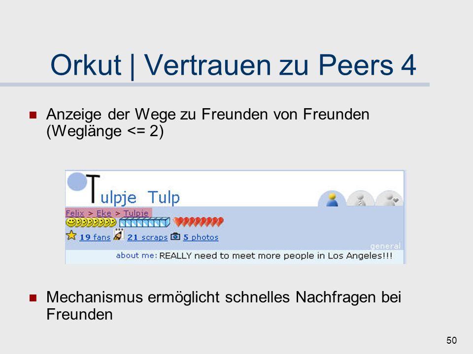 49 Orkut | Vertrauen zu Peers 3 3. Mechanismus (Personenprofil): Kontextbezogenes Vertrauen durch Profil Bewertung durch Freunde des Nutzers wird ange