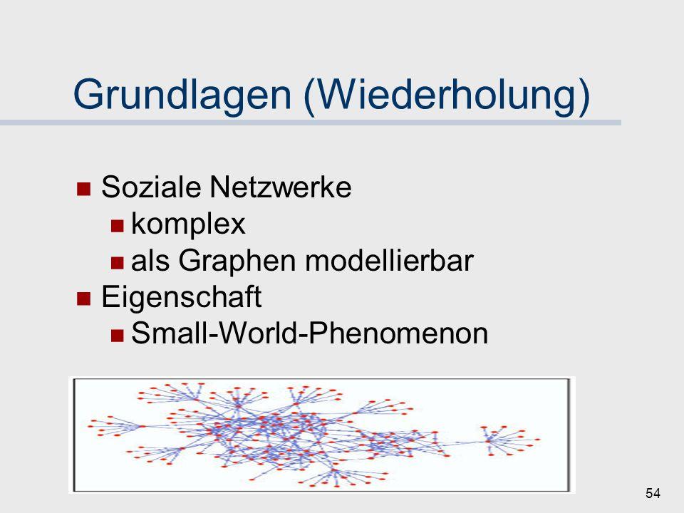 53 Trust Networks for the Semantic Web (nach Golbeck et al. [2003]) Web of Trust ein Ziel des semantischen Netzes Technische Hilfsmittel zunächst Prio
