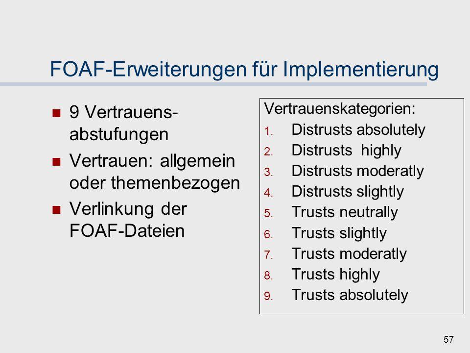 56 Themenbezogenes Vertrauen / FOAF Modellierung von themenbezogenem Vertrauen -> Erweiterung zu Multigraphen Wichtig: Standardisierte Formatierung der Daten, damit die Daten maschinenlesbar sind Erweiterte FOAF-Version zur dezentralen Speicherung von Vertrauen