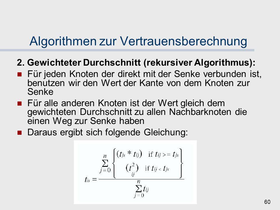 59 Algorithmen zur Vertrauensberechnung 1. Maximal und minimal schwere Wege: Maximales Vertrauen von A zu B: minimales Gewicht einer Kante auf dem Weg