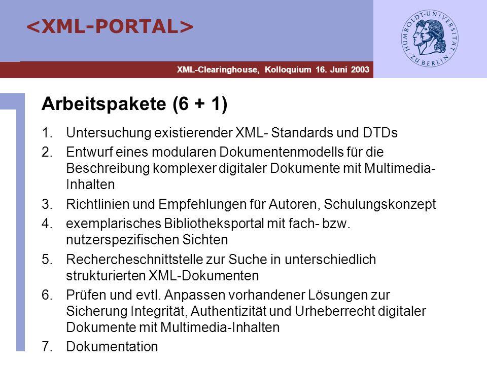 XML-Clearinghouse, Kolloquium 16. Juni 2003 Arbeitspakete (6 + 1) 1.Untersuchung existierender XML- Standards und DTDs 2.Entwurf eines modularen Dokum