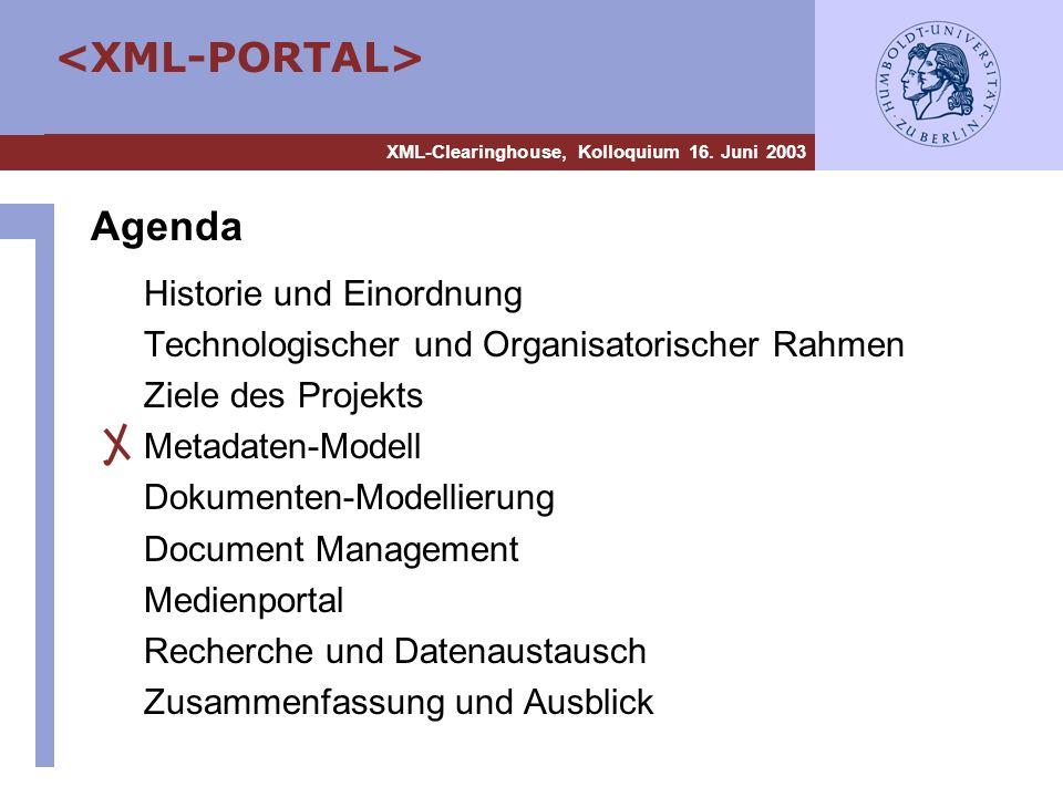 XML-Clearinghouse, Kolloquium 16. Juni 2003 Agenda Historie und Einordnung Technologischer und Organisatorischer Rahmen Ziele des Projekts Metadaten-M