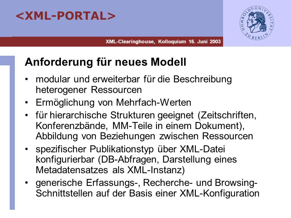 XML-Clearinghouse, Kolloquium 16. Juni 2003 Anforderung für neues Modell modular und erweiterbar für die Beschreibung heterogener Ressourcen Ermöglich