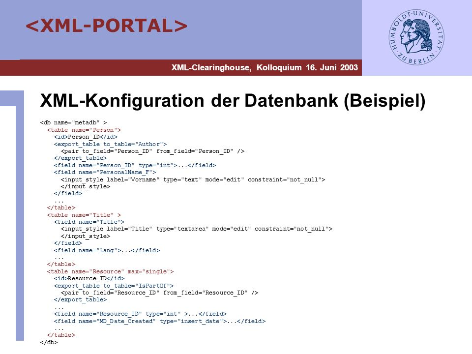 XML-Clearinghouse, Kolloquium 16. Juni 2003 XML-Konfiguration der Datenbank (Beispiel) Person_ID......... Resource_ID...