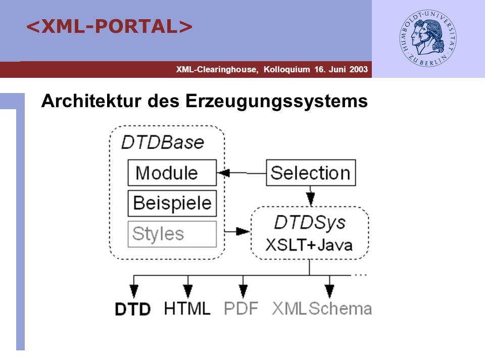 XML-Clearinghouse, Kolloquium 16. Juni 2003 Architektur des Erzeugungssystems