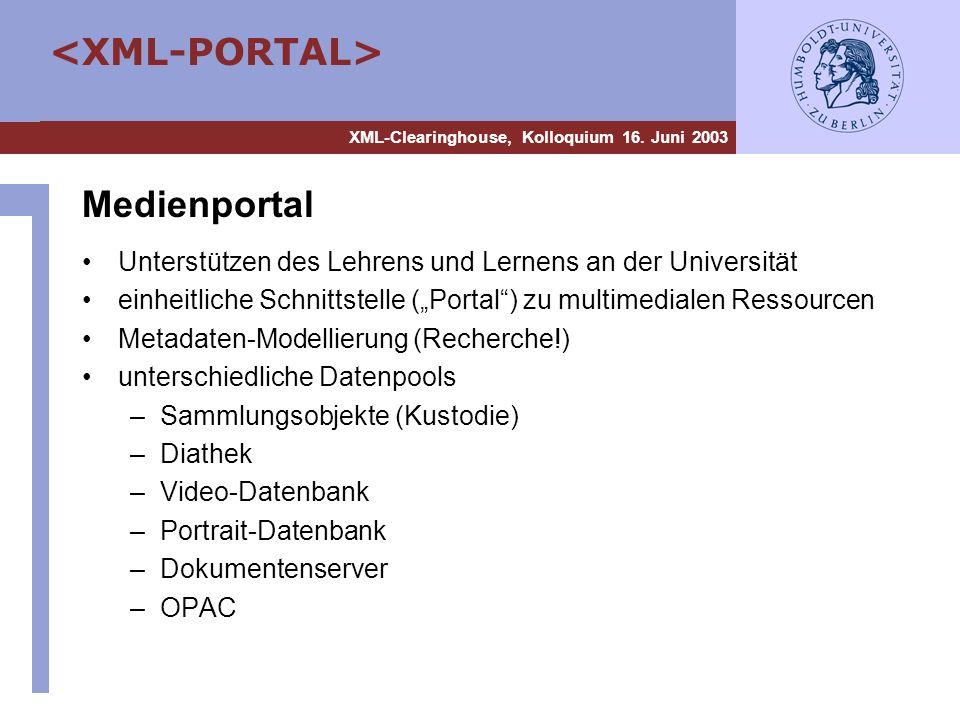 XML-Clearinghouse, Kolloquium 16. Juni 2003 Medienportal Unterstützen des Lehrens und Lernens an der Universität einheitliche Schnittstelle (Portal) z