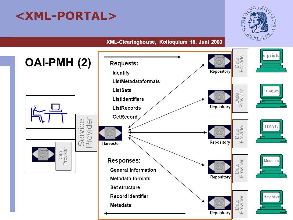 XML-Clearinghouse, Kolloquium 16. Juni 2003 OAI-PMH (2) Service Provider e-print Data Provider e-prints e-print Data Provider Images e-print Data Prov
