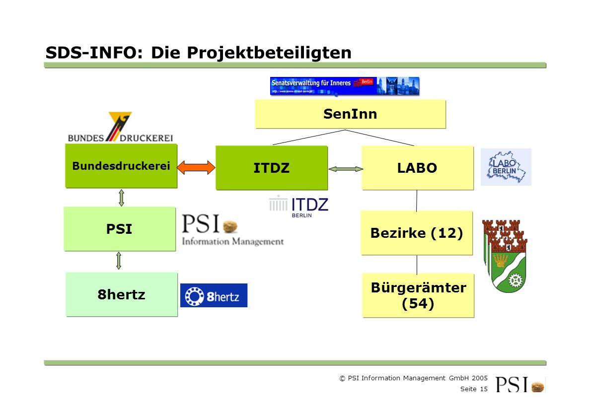 © PSI Information Management GmbH 2005 Seite 15 Farben Buttons der Geschäftsgebiete Linienstärken 1 Punkt Städtebutton SDS-INFO: Die Projektbeteiligten SenInn Bundesdruckerei ITDZLABO PSI 8hertz Bezirke (12) Bürgerämter (54)