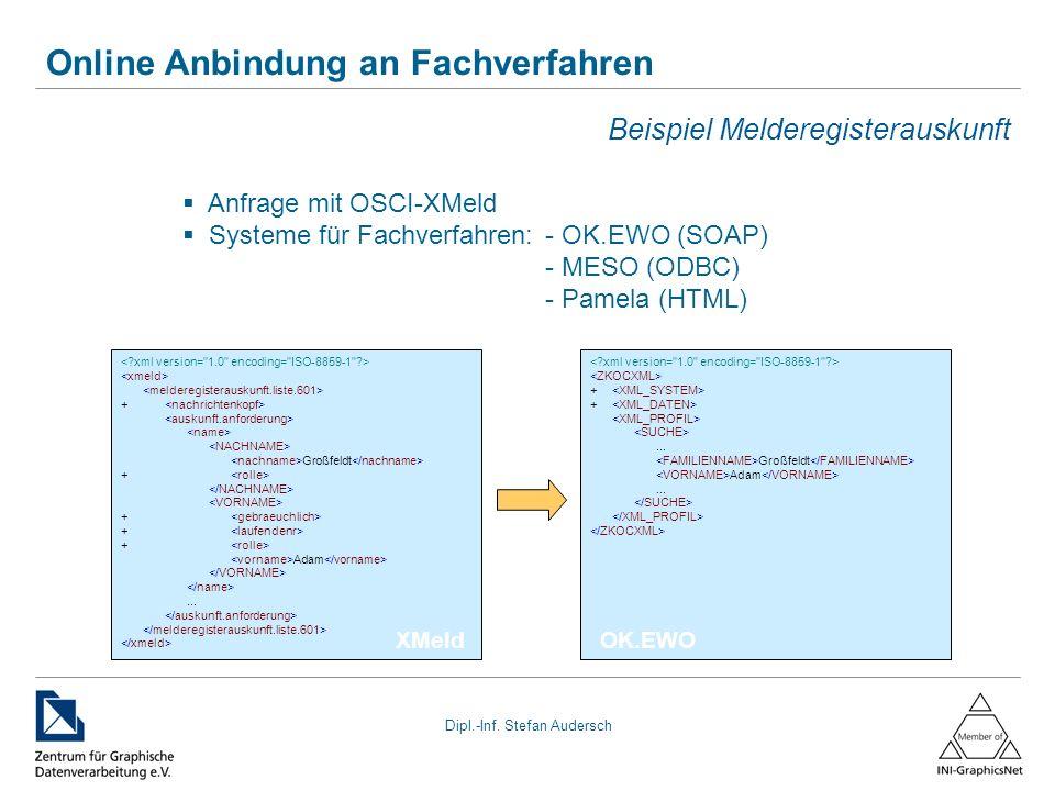 Dipl.-Inf. Stefan Audersch Online Anbindung an Fachverfahren Beispiel Melderegisterauskunft + Großfeldt + + Adam... +... Großfeldt Adam... Anfrage mit