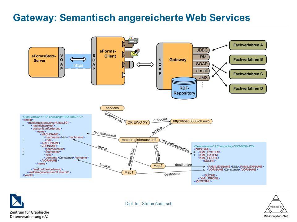 Dipl.-Inf. Stefan Audersch Gateway: Semantisch angereicherte Web Services