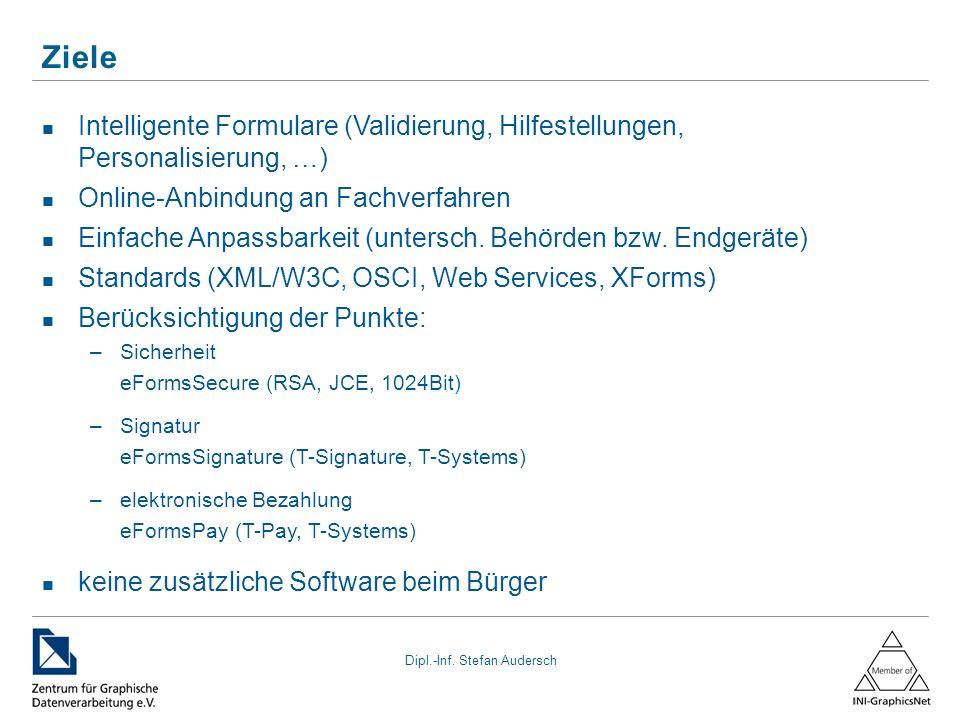 Dipl.-Inf. Stefan Audersch Ziele Intelligente Formulare (Validierung, Hilfestellungen, Personalisierung, …) Online-Anbindung an Fachverfahren Einfache