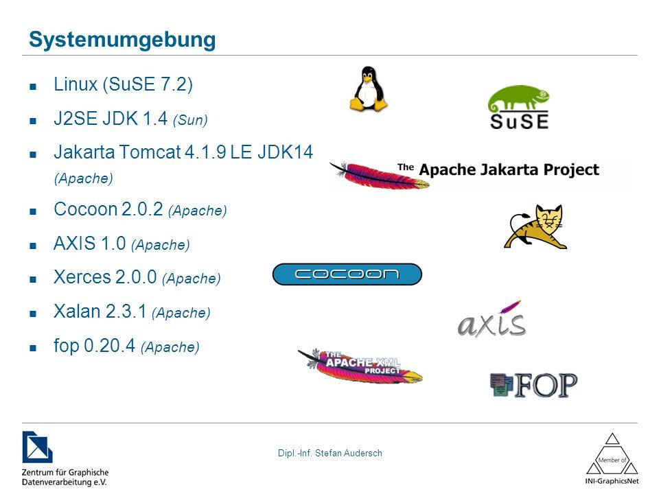 Dipl.-Inf. Stefan Audersch Systemumgebung Linux (SuSE 7.2) J2SE JDK 1.4 (Sun) Jakarta Tomcat 4.1.9 LE JDK14 (Apache) Cocoon 2.0.2 (Apache) AXIS 1.0 (A