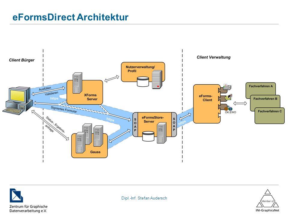 Dipl.-Inf. Stefan Audersch eFormsDirect Architektur