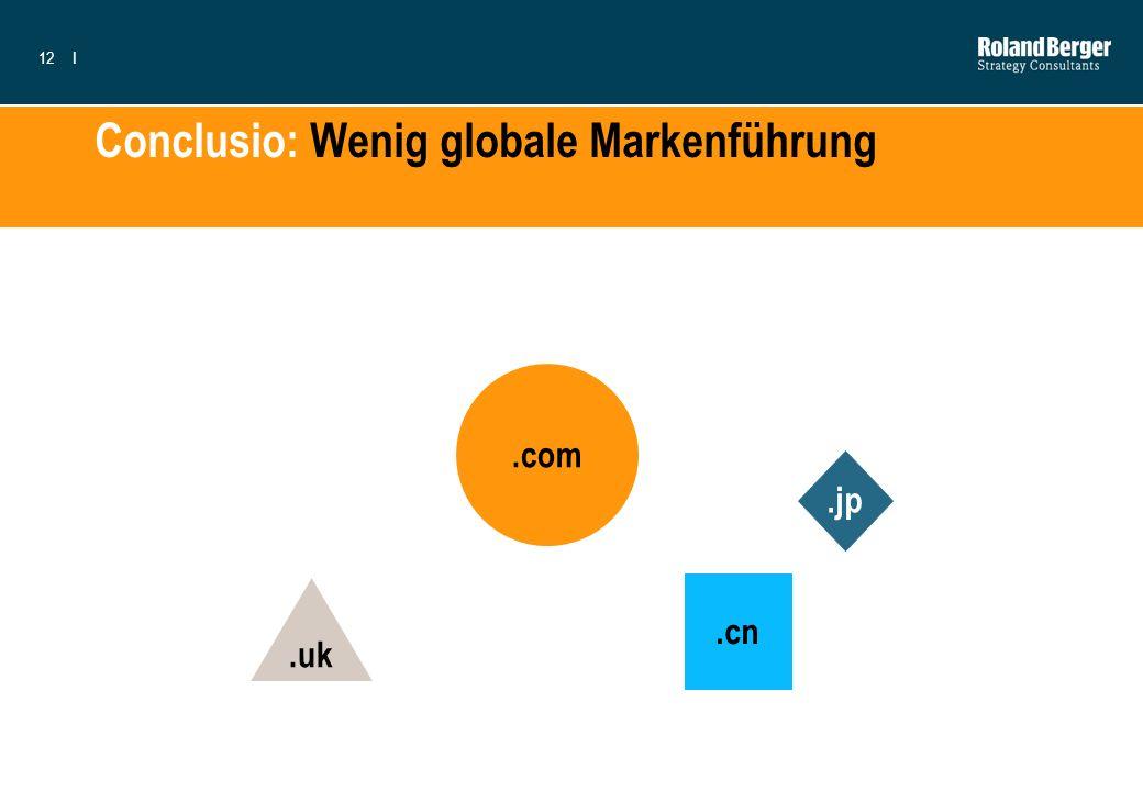 12I Conclusio: Wenig globale Markenführung.com.uk.cn.jp